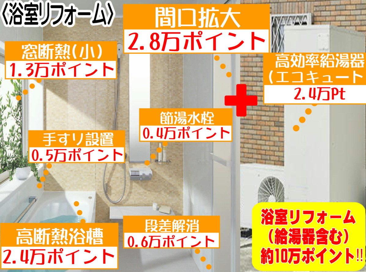 グリーン住宅ポイント制度実施中!!